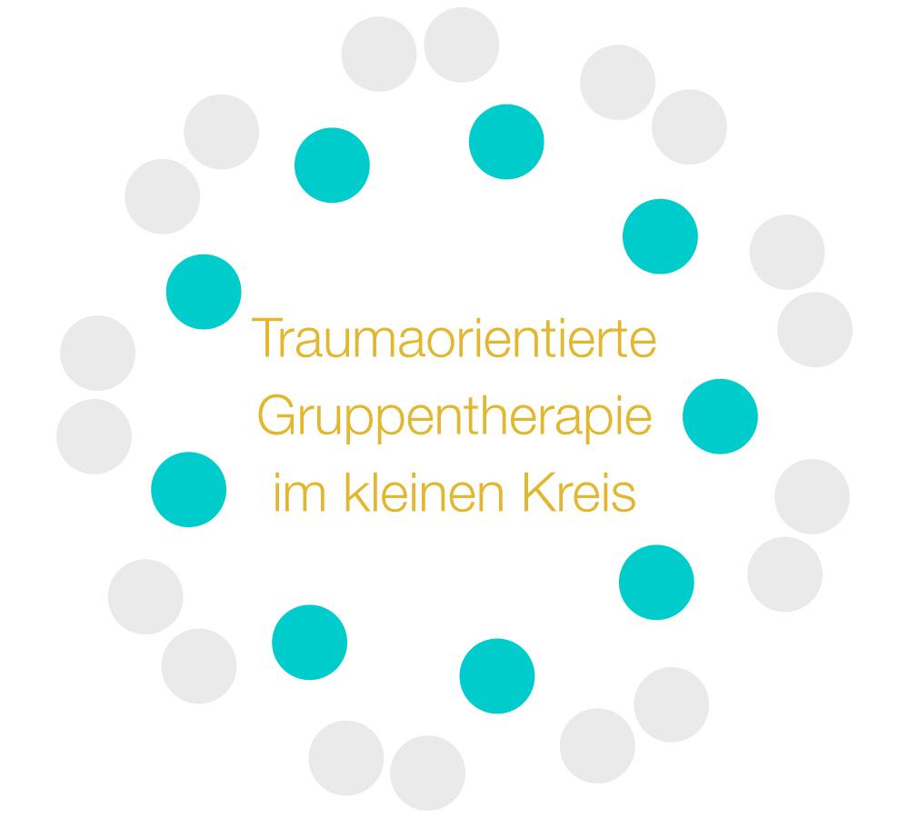 Gruppentherapie im kleinen Kreis | Traumaorientierte Gruppentherapie | Rebellion | Zentrum für ganzheitliche Traumatherapie